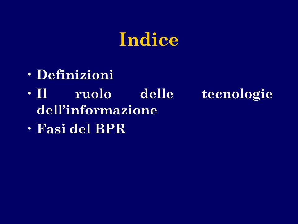 Indice Definizioni Il ruolo delle tecnologie dell'informazione