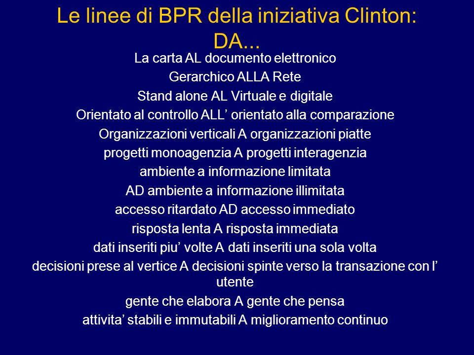 Le linee di BPR della iniziativa Clinton: DA...