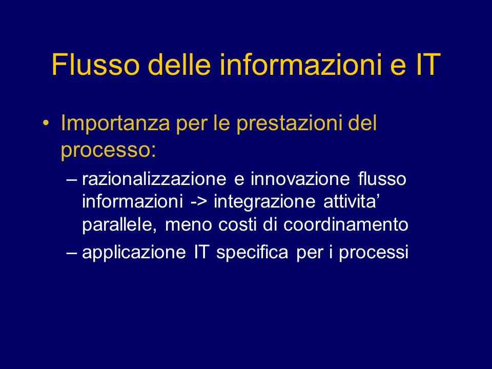 Flusso delle informazioni e IT
