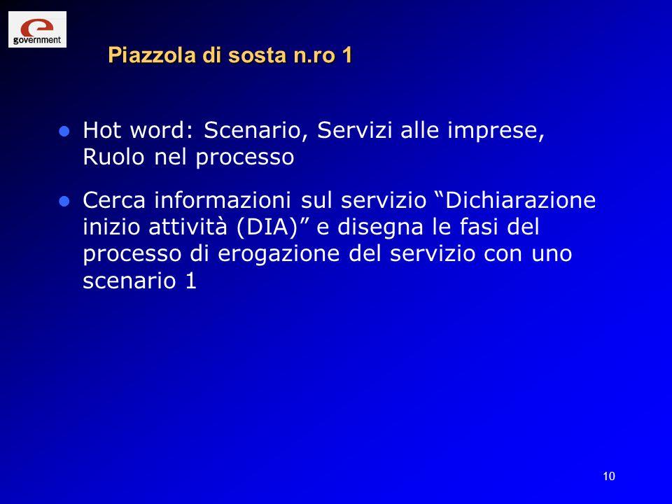 Piazzola di sosta n.ro 1 Hot word: Scenario, Servizi alle imprese, Ruolo nel processo.