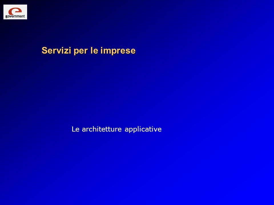 Le architetture applicative