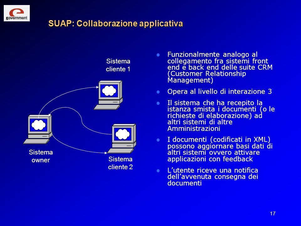 SUAP: Collaborazione applicativa