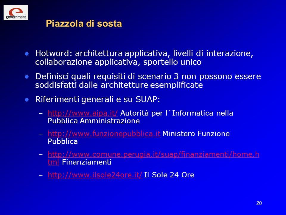 Piazzola di sosta Hotword: architettura applicativa, livelli di interazione, collaborazione applicativa, sportello unico.