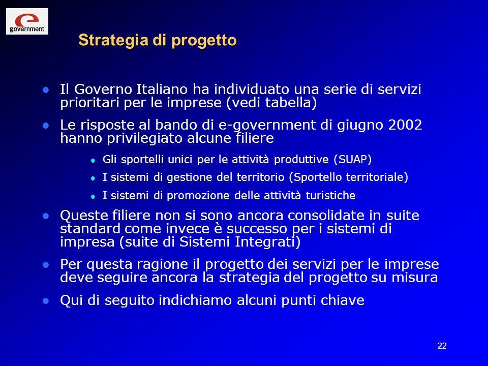 Strategia di progetto Il Governo Italiano ha individuato una serie di servizi prioritari per le imprese (vedi tabella)