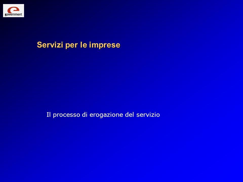 Il processo di erogazione del servizio