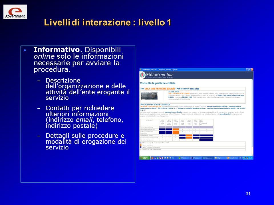 Livelli di interazione : livello 1