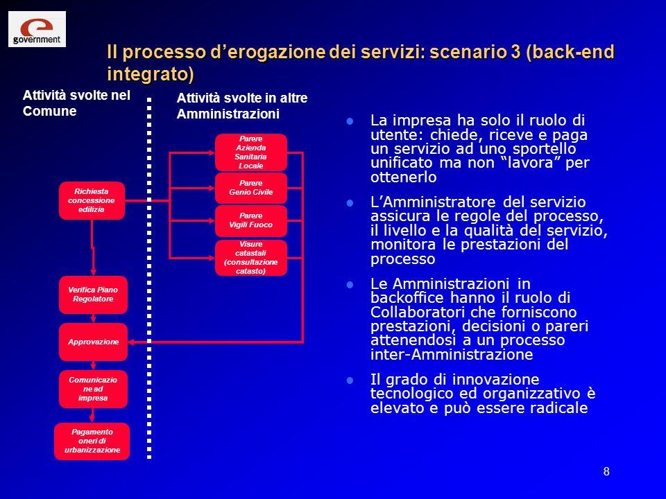 Il processo d'erogazione dei servizi: scenario 3 (back-end integrato)