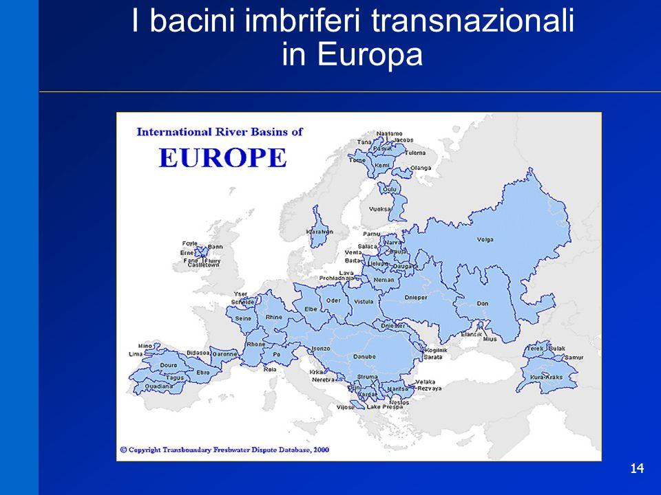 I bacini imbriferi transnazionali in Europa