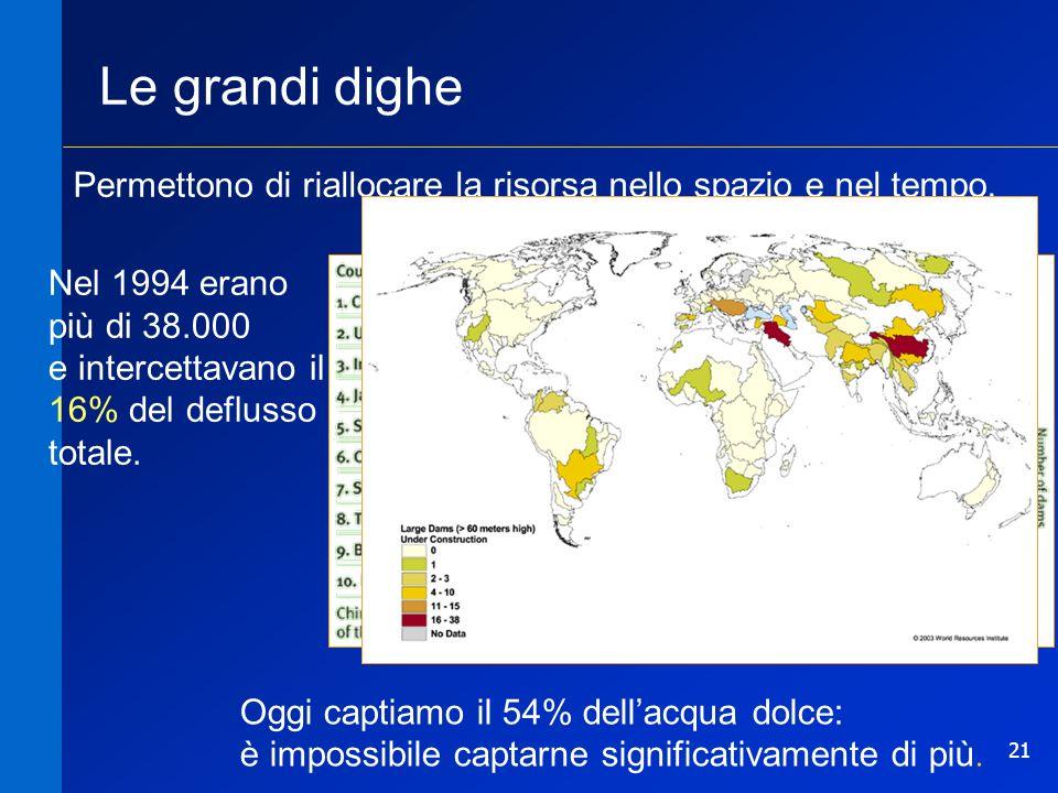 Le grandi dighe Permettono di riallocare la risorsa nello spazio e nel tempo. Nel 1994 erano. più di 38.000.