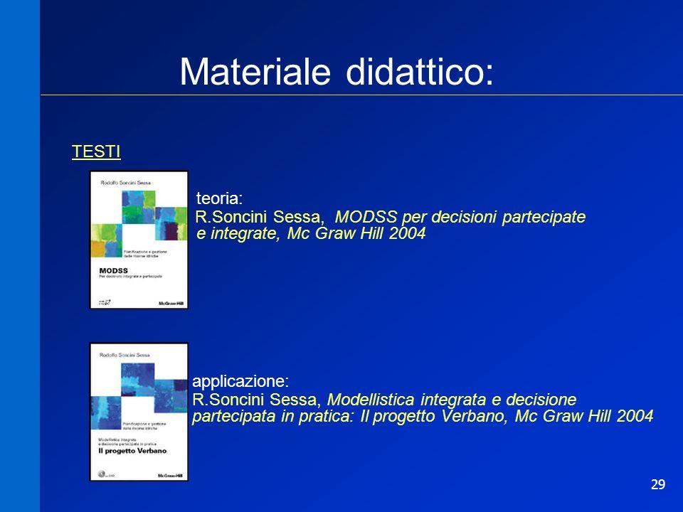 Materiale didattico: TESTI teoria: