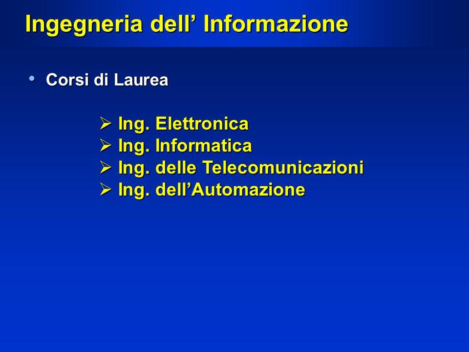 Ingegneria dell' Informazione