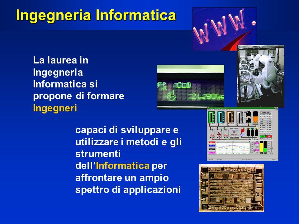 Ingegneria Informatica
