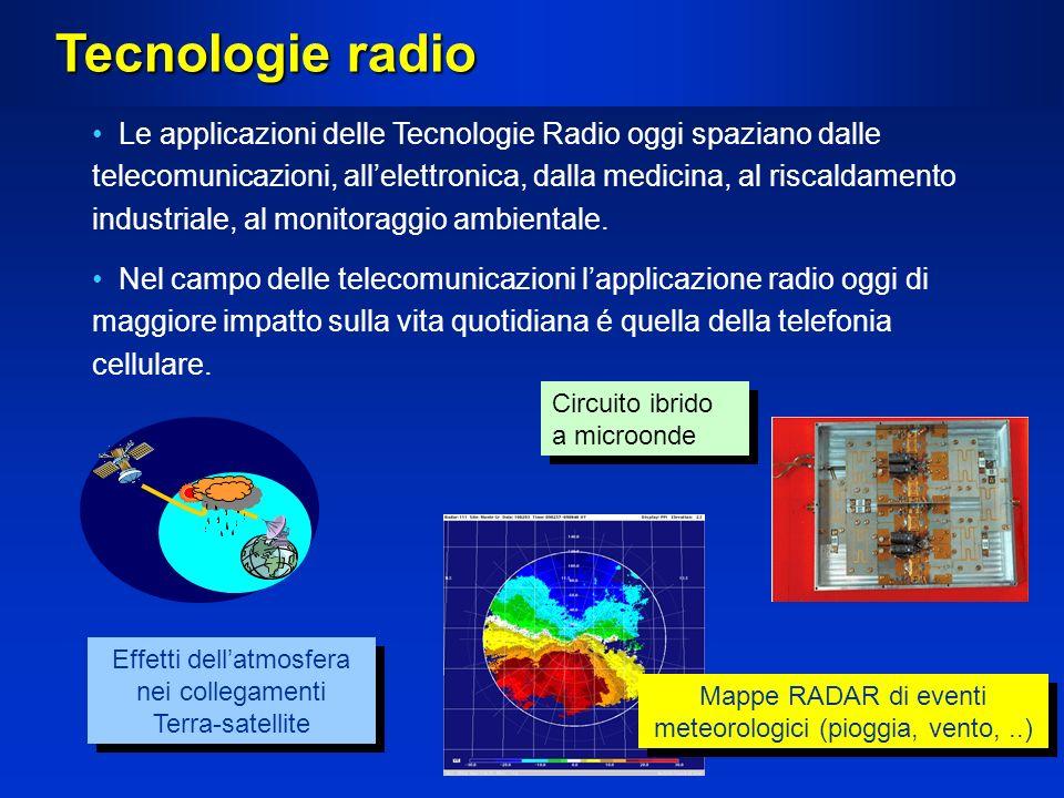 Tecnologie radio