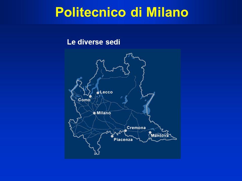 Politecnico di Milano Le diverse sedi