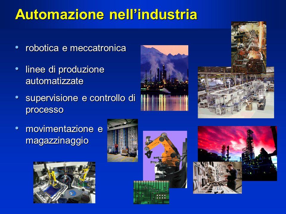 Automazione nell'industria