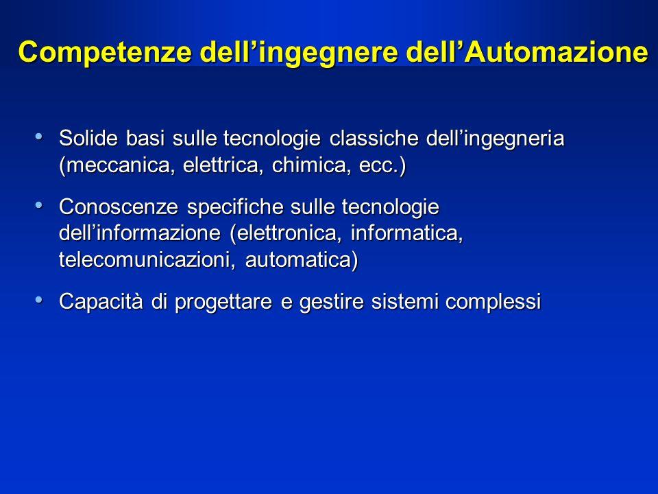 Competenze dell'ingegnere dell'Automazione