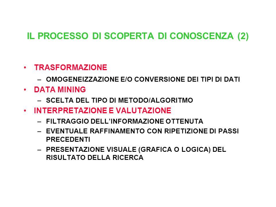 IL PROCESSO DI SCOPERTA DI CONOSCENZA (2)