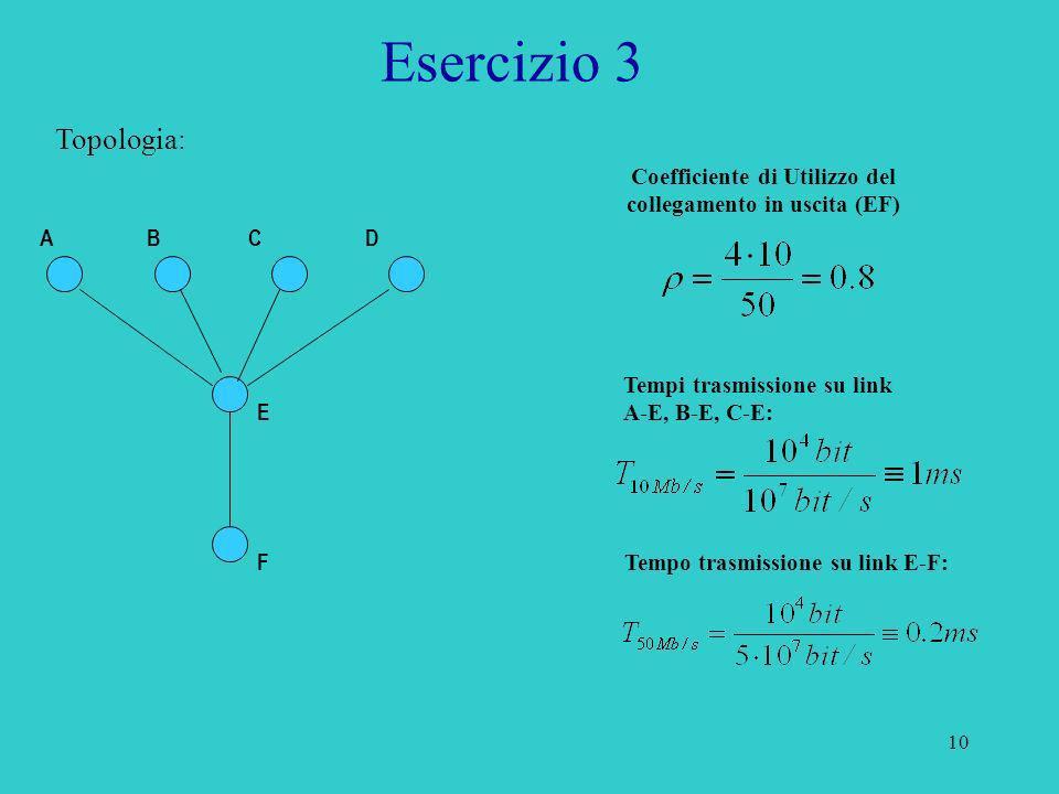 Esercizio 3 Topologia: Coefficiente di Utilizzo del collegamento in uscita (EF) A. B. C. D. Tempi trasmissione su link A-E, B-E, C-E: