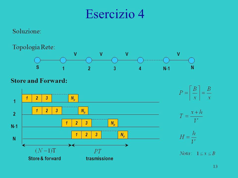 Esercizio 4 Soluzione: Topologia Rete: Store and Forward: 1 2 3 N-1 4