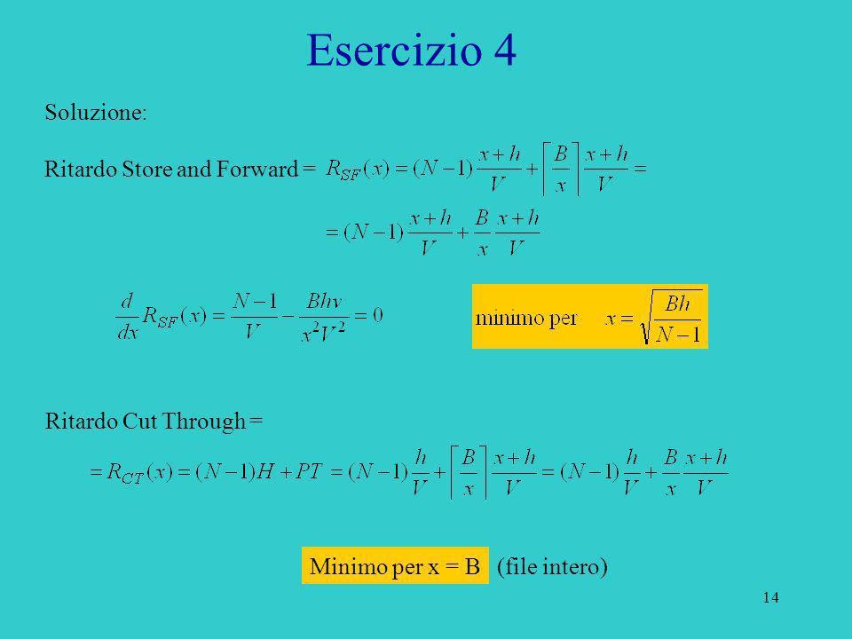 Esercizio 4 Soluzione: Ritardo Store and Forward =
