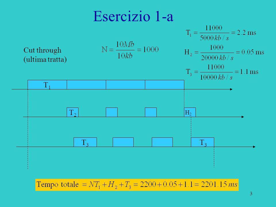 Esercizio 1-a Cut through (ultima tratta) T1 T2 H2 T3 T3