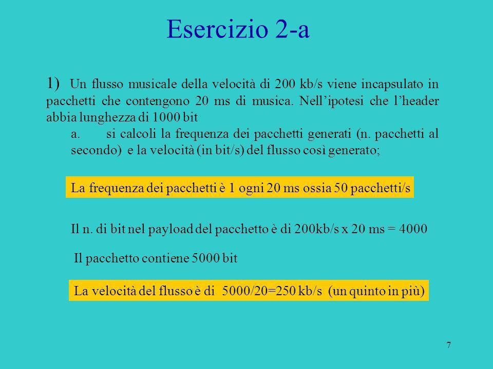 Esercizio 2-a