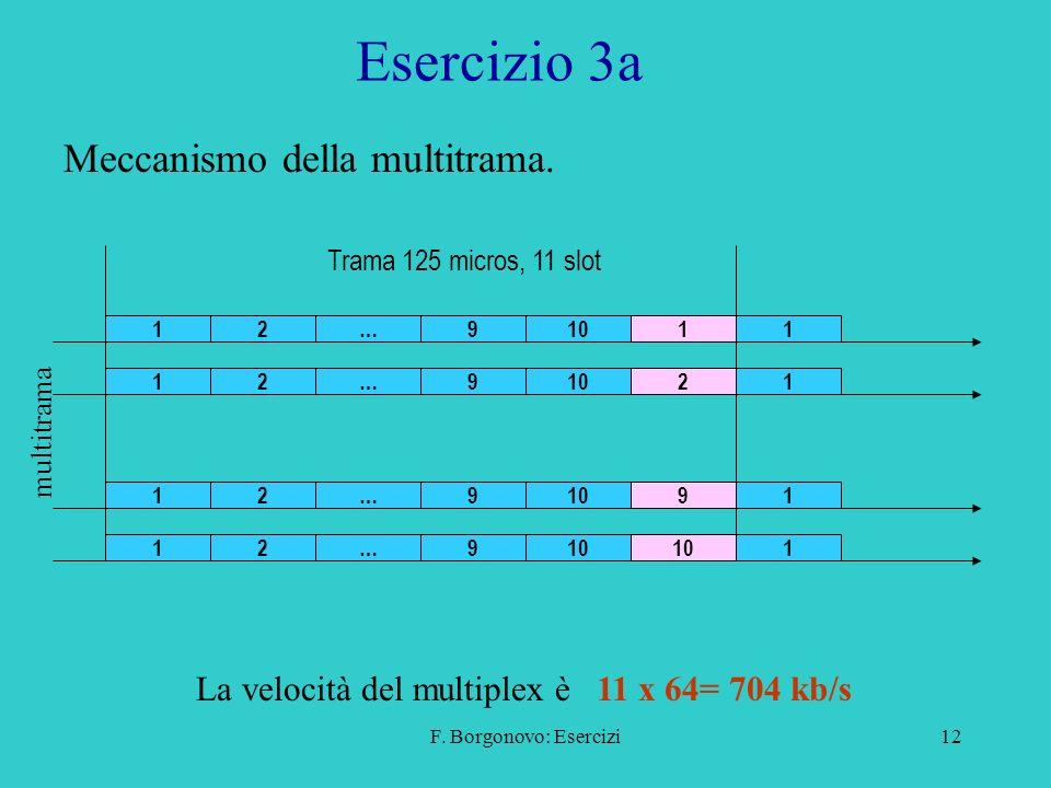 La velocità del multiplex è 11 x 64= 704 kb/s