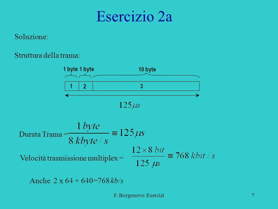 Velocità trasmissione multiplex =