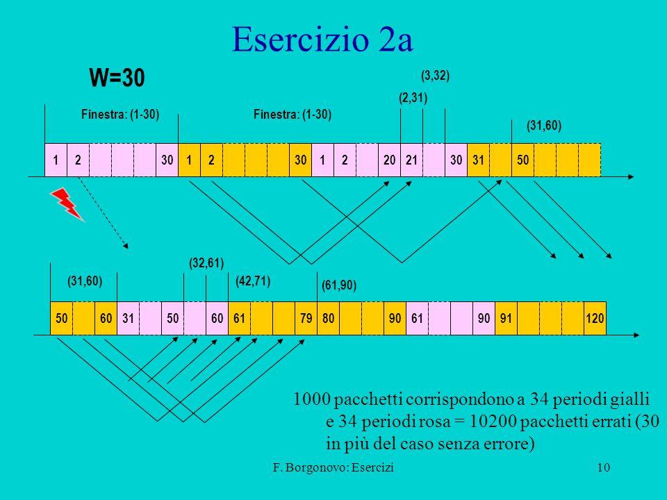 Esercizio 2a W=30. (3,32) (2,31) Finestra: (1-30) Finestra: (1-30) (31,60) 1. 2. 30. 1. 2.