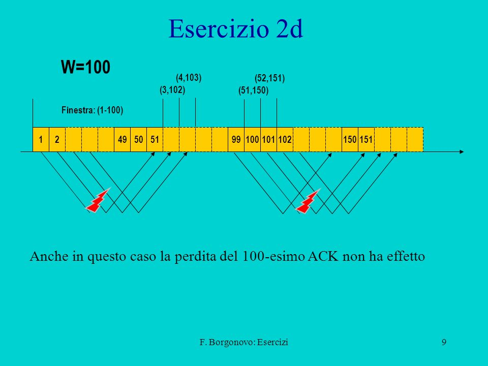 Esercizio 2dW=100. (4,103) (52,151) (3,102) (51,150) Finestra: (1-100) 1. 2. 49. 50. 51. 99. 100. 101.