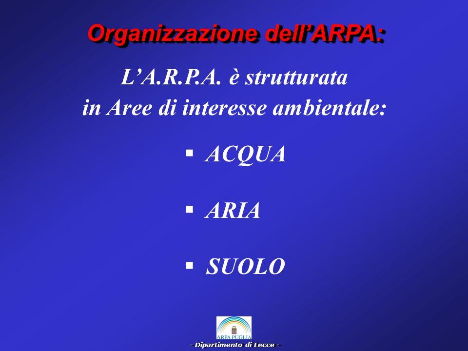 Organizzazione dell'ARPA: in Aree di interesse ambientale: