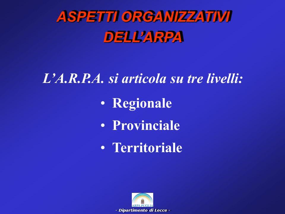 ASPETTI ORGANIZZATIVI L'A.R.P.A. si articola su tre livelli: