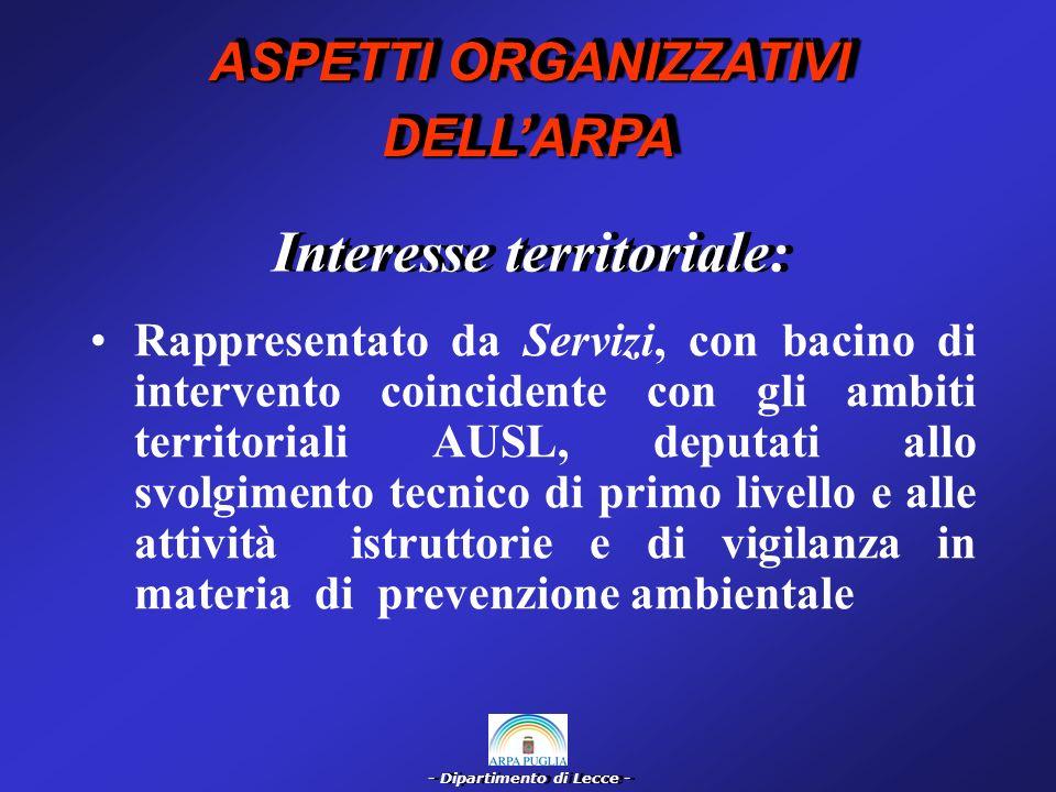 ASPETTI ORGANIZZATIVI Interesse territoriale: