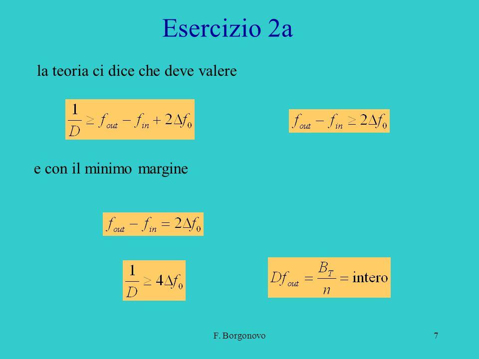Esercizio 2a la teoria ci dice che deve valere e con il minimo margine