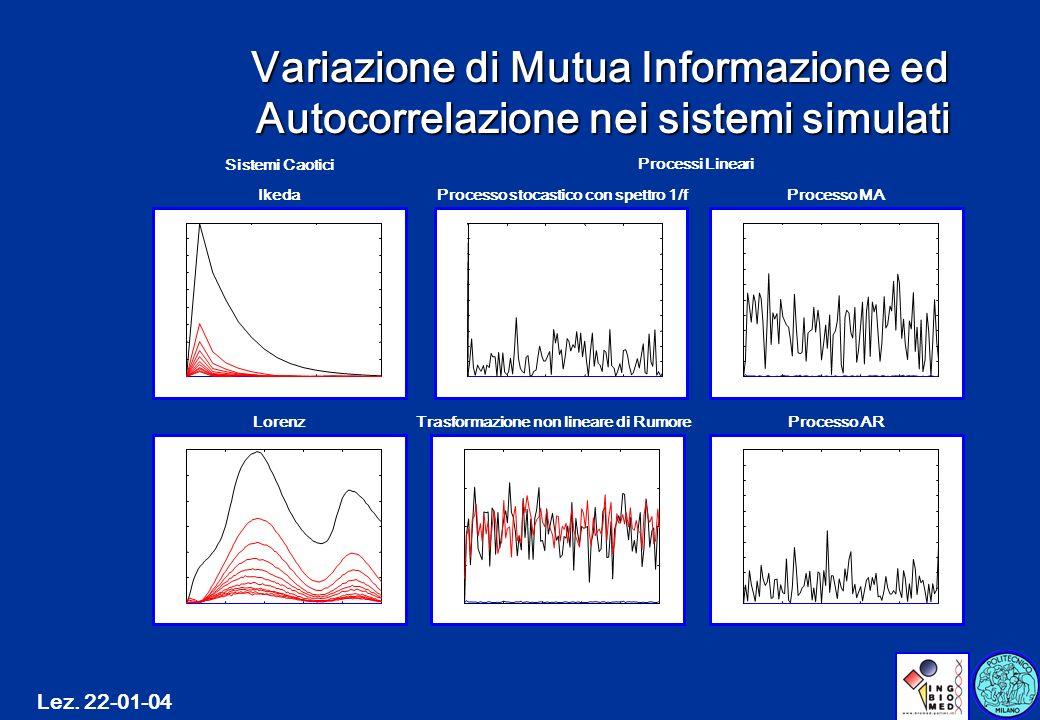 Variazione di Mutua Informazione ed Autocorrelazione nei sistemi simulati
