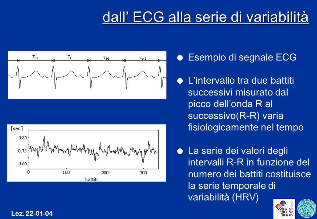 dall' ECG alla serie di variabilità