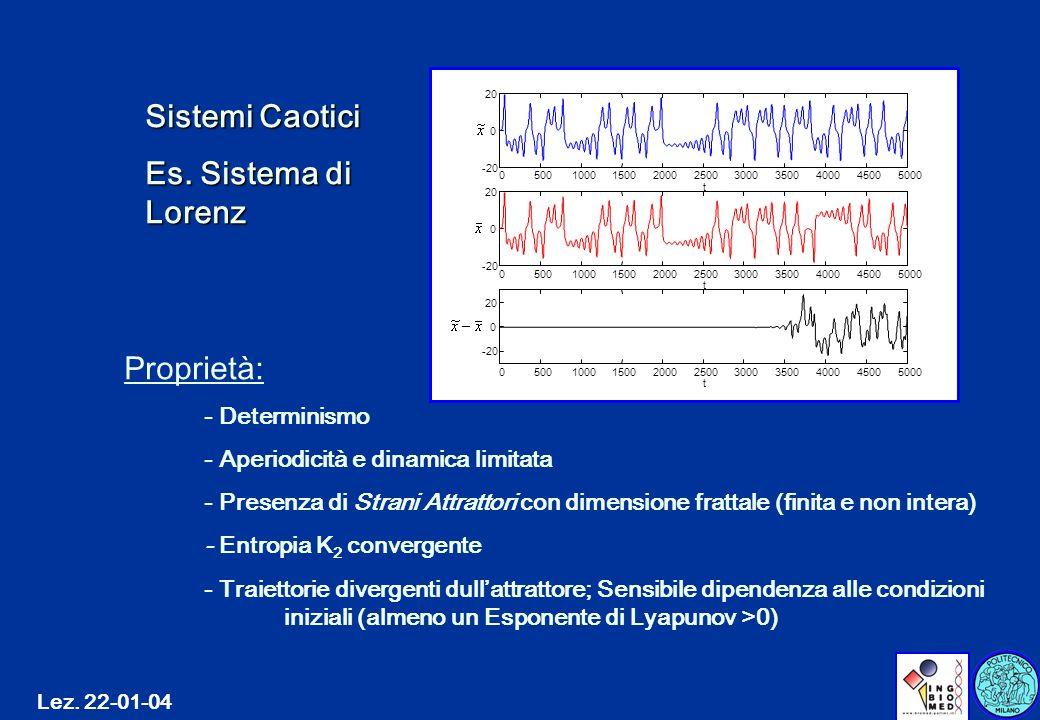 Sistemi Caotici Es. Sistema di Lorenz Proprietà: - Determinismo