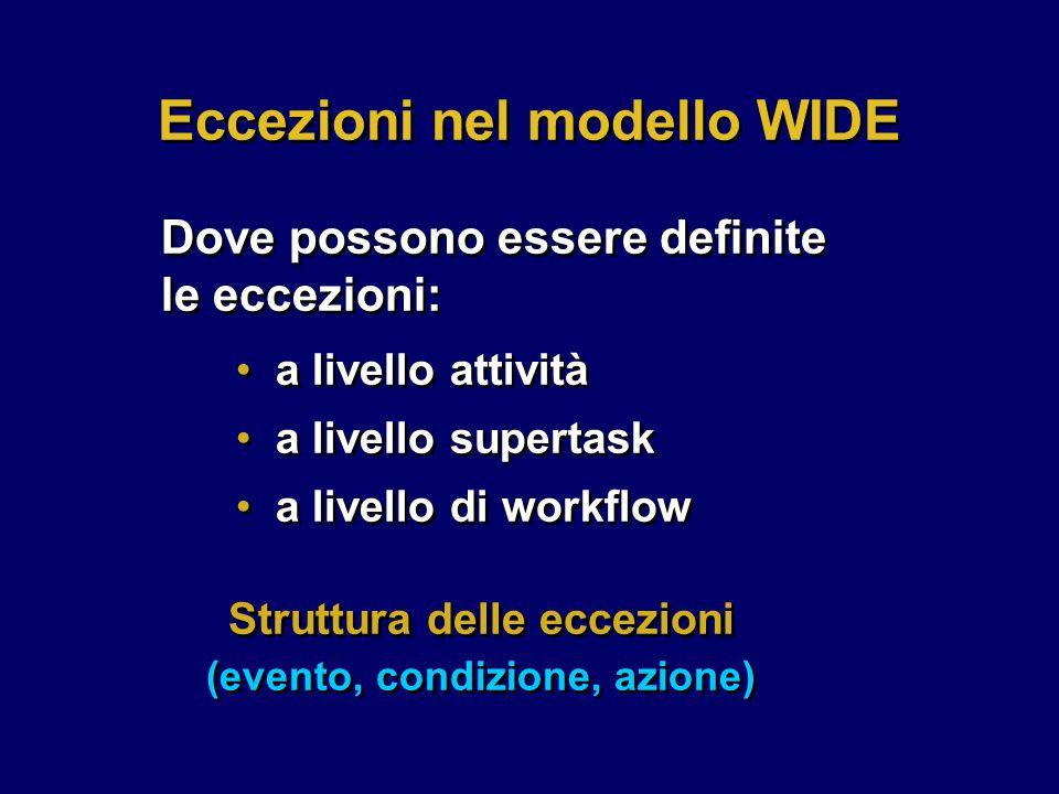 Eccezioni nel modello WIDE
