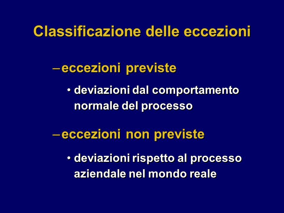 Classificazione delle eccezioni