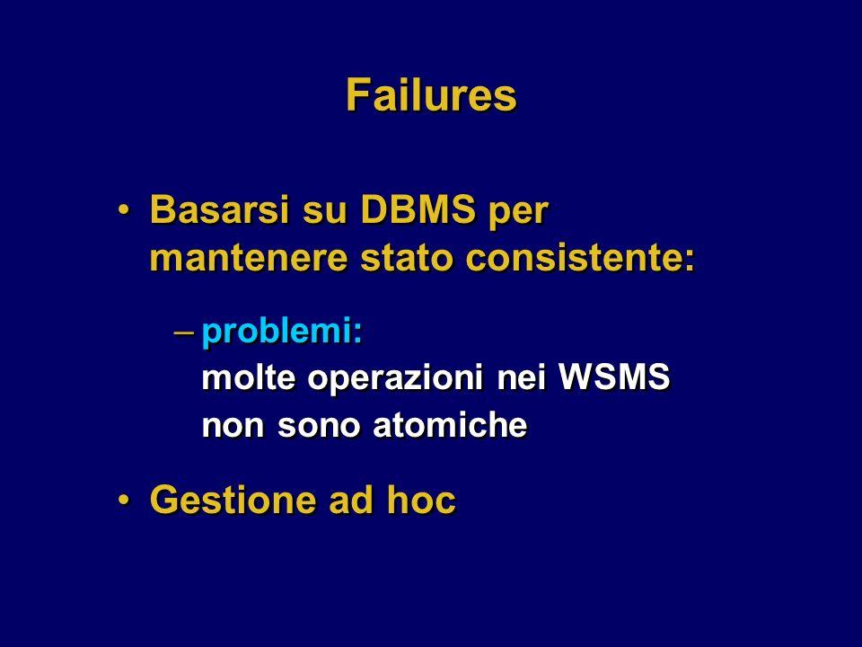Failures Basarsi su DBMS per mantenere stato consistente: