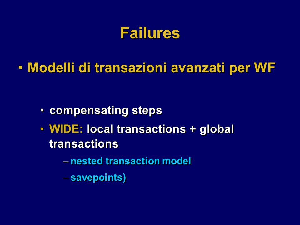 Failures Modelli di transazioni avanzati per WF compensating steps