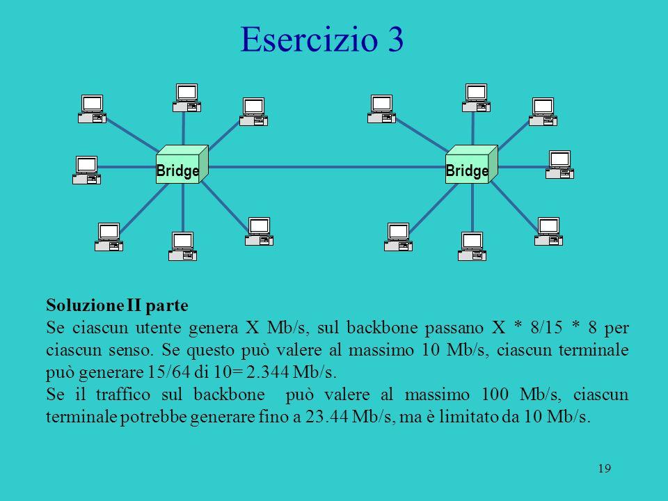 Esercizio 3 Soluzione II parte