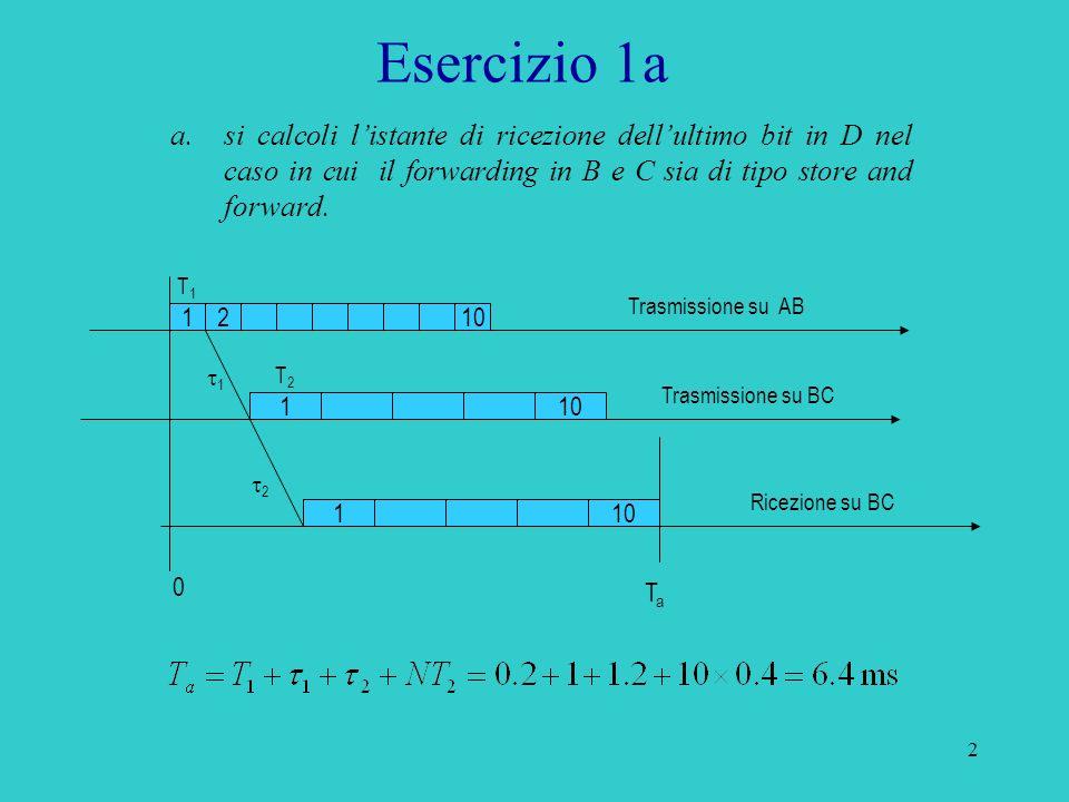 Esercizio 1a si calcoli l'istante di ricezione dell'ultimo bit in D nel caso in cui il forwarding in B e C sia di tipo store and forward.