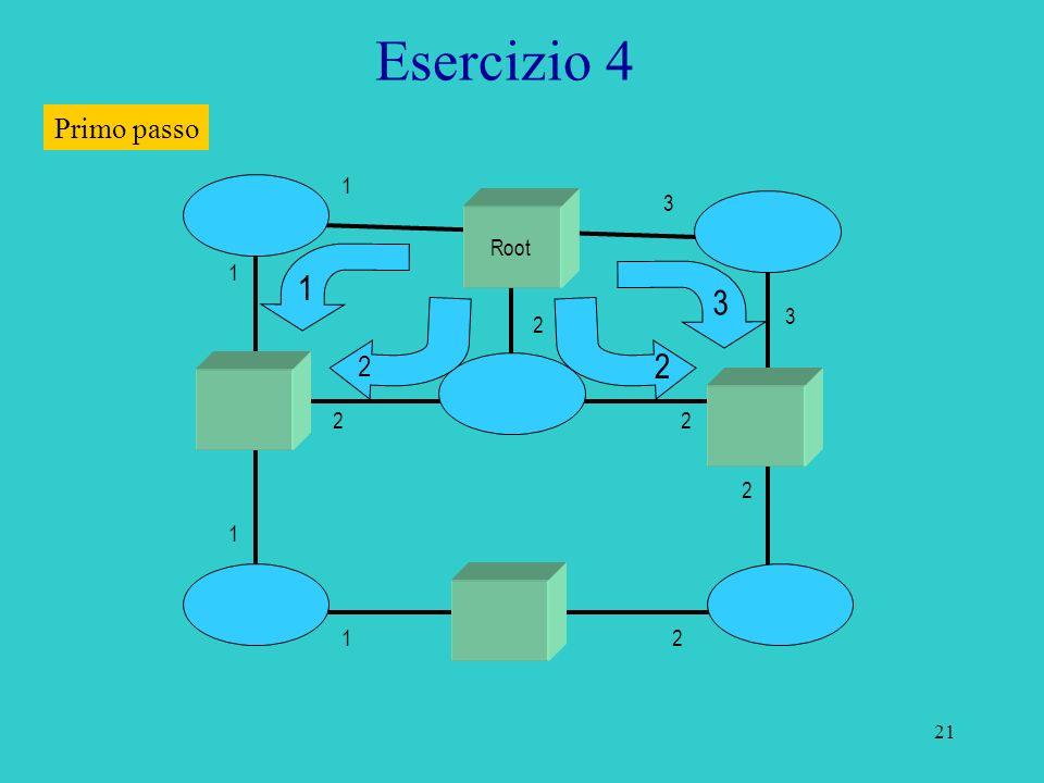 Esercizio 4 Primo passo 1 Root 3 1 1 3 3 2 2 2 2 2 2 1 1 2