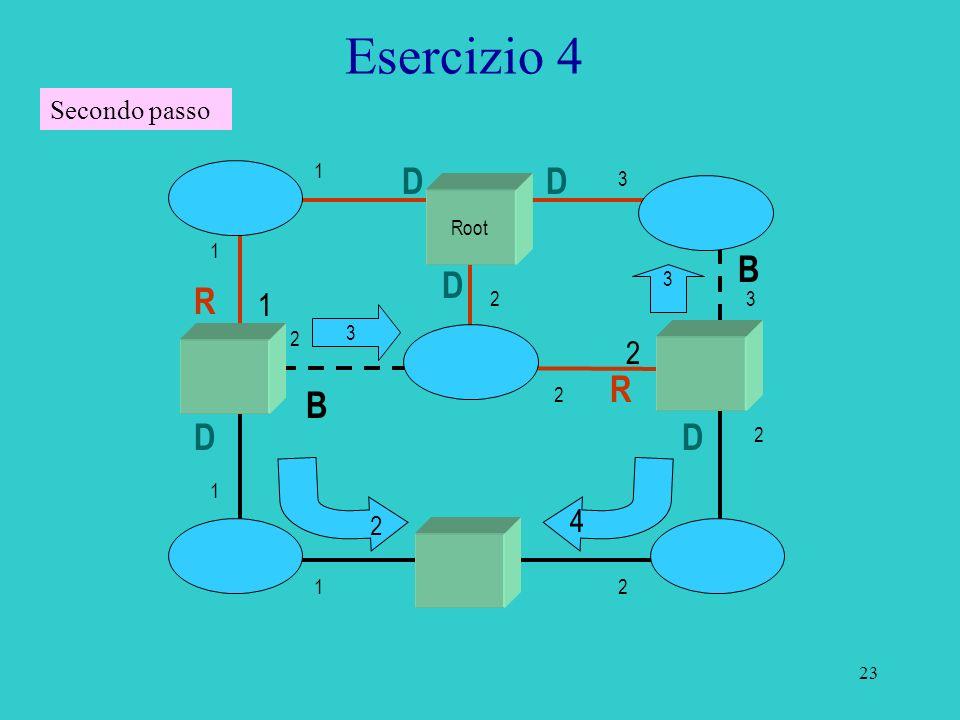 Esercizio 4 D D B D R R B D D 1 2 4 Secondo passo 2 1 3 Root 1 3 2 3 3