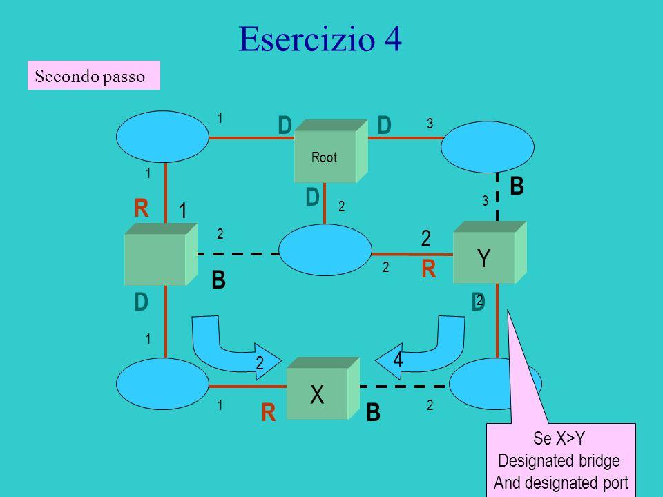 Esercizio 4 D D B D R Y R B D D X R B 1 2 4 Secondo passo 2 Se X>Y
