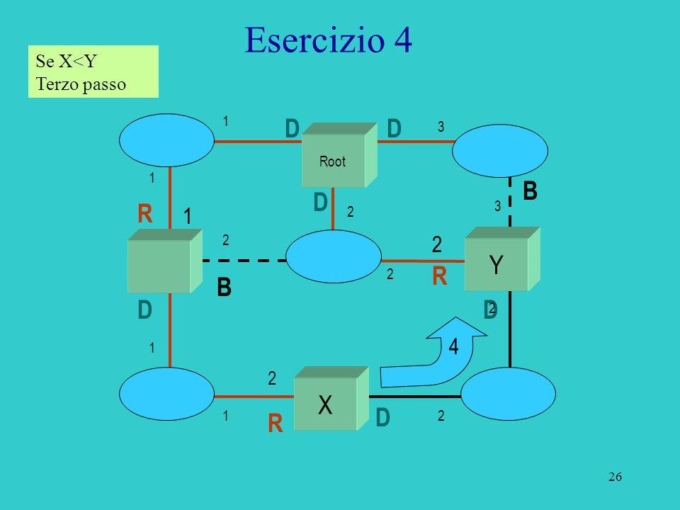 Esercizio 4 D D B D R Y R B D D X D R 1 2 4 Se X<Y Terzo passo 2 1