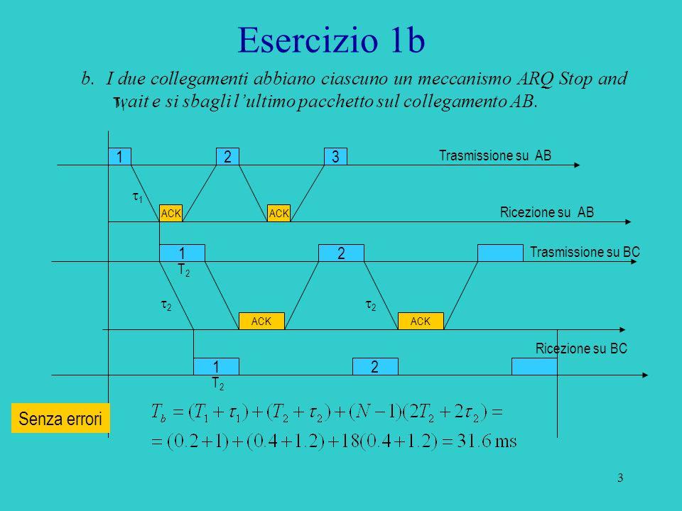 Esercizio 1b b. I due collegamenti abbiano ciascuno un meccanismo ARQ Stop and wait e si sbagli l'ultimo pacchetto sul collegamento AB.