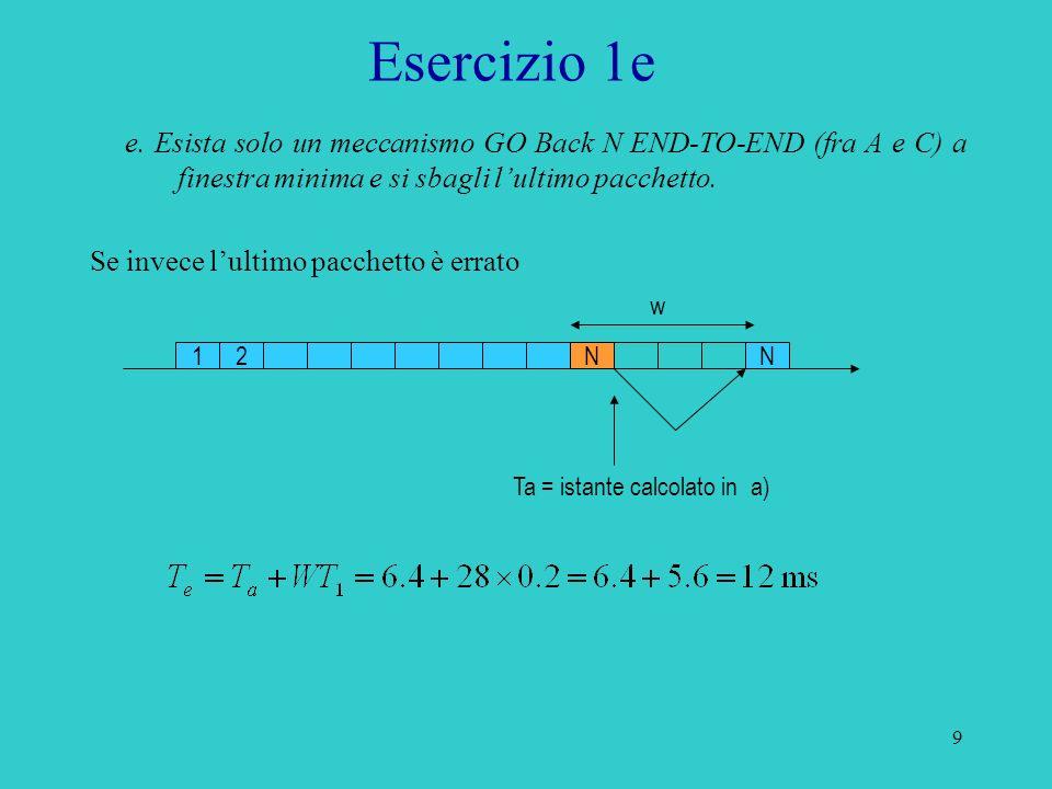 Ta = istante calcolato in a)
