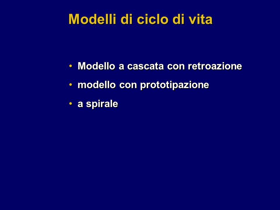 Modelli di ciclo di vita